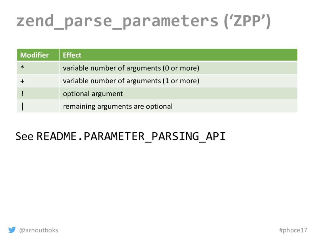 @arnoutboks #phpce17 zend_parse_parameters ('ZP...