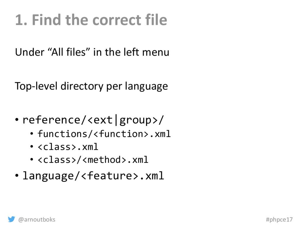 @arnoutboks #phpce17 1. Find the correct file U...