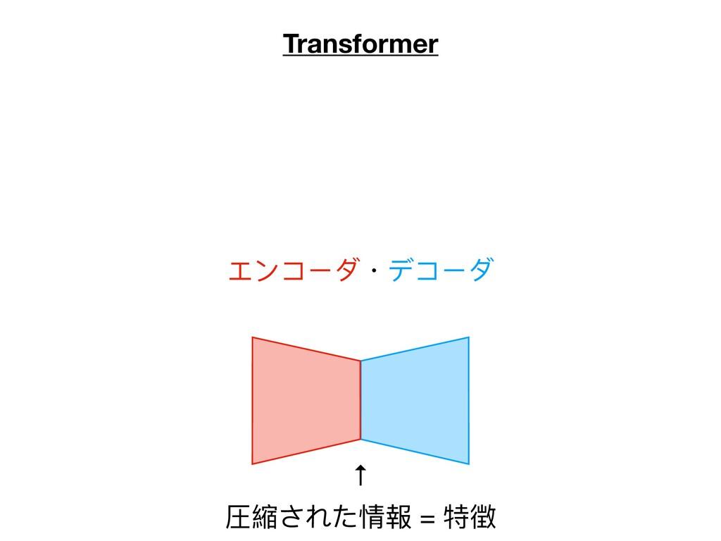Transformer エンコーダ・デコーダ 圧縮された情報 = 特徴 ↑