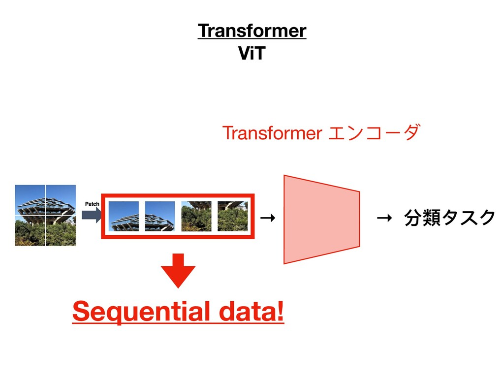 Sequential data! Transformer エンコーダ → → 分類タスク Tr...