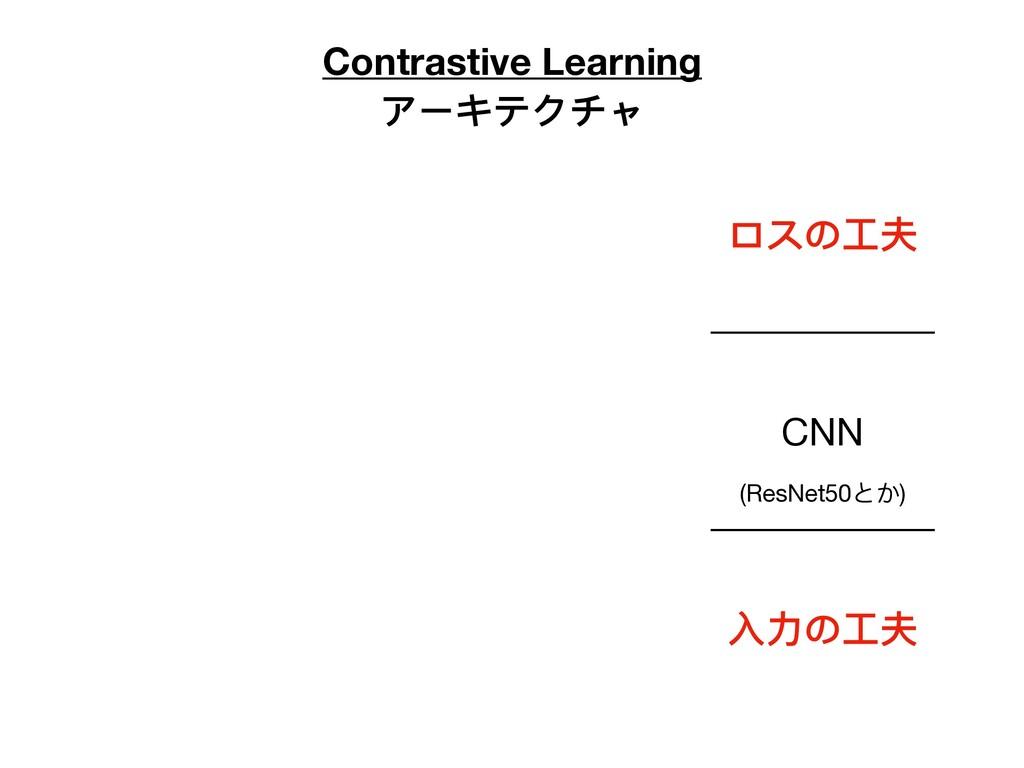 Contrastive Learning アーキテクチャ CNN ⼊⼒の⼯夫 ロスの⼯夫 (R...
