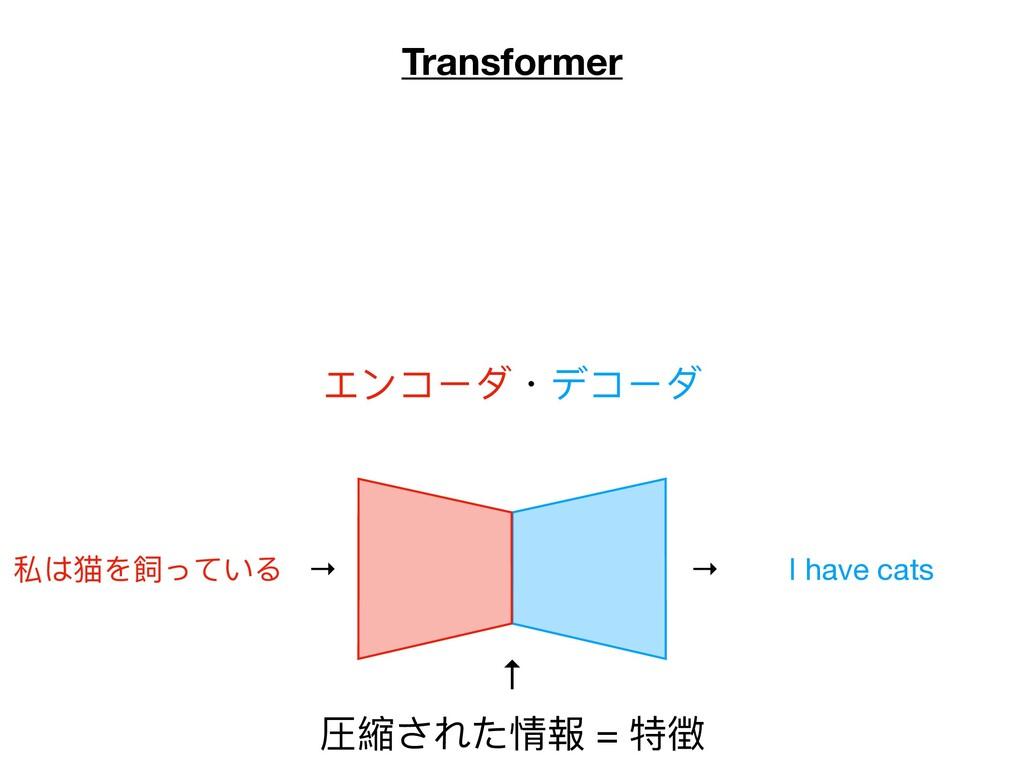 Transformer エンコーダ・デコーダ 私は猫を飼っている I have cats → ...