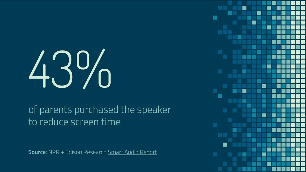 43% of parents purchased the speaker to reduce ...