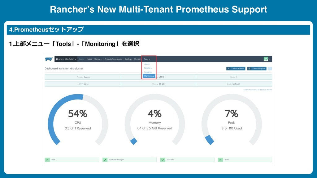 Rancher's New Multi-Tenant Prometheus Support 1...