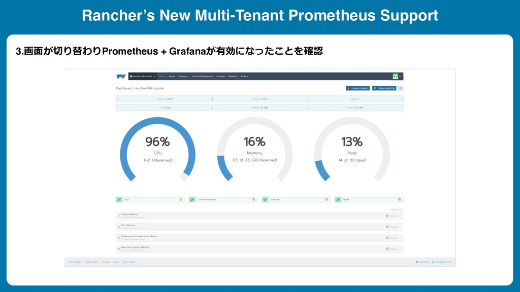 Rancher's New Multi-Tenant Prometheus Support 3...