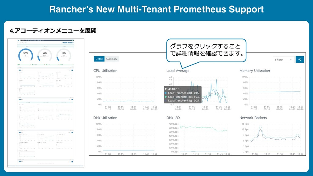 Rancher's New Multi-Tenant Prometheus Support 4...