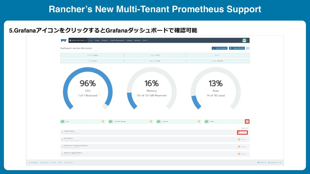 Rancher's New Multi-Tenant Prometheus Support 5...