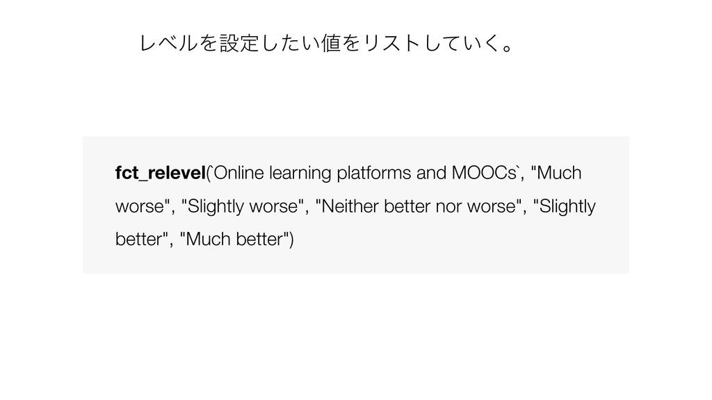 fct_relevel(`Online learning platforms and MOOC...