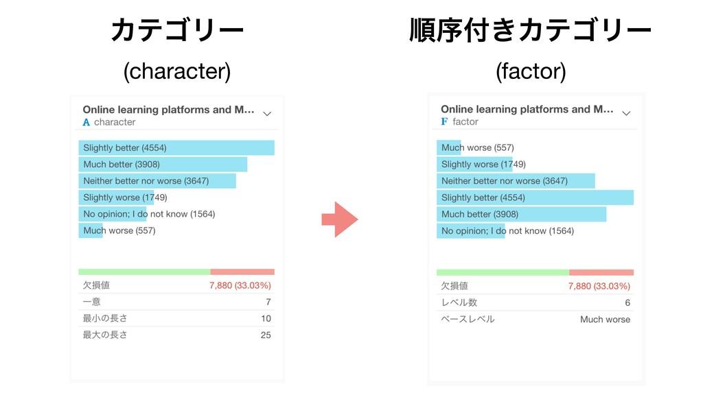 ΧςΰϦʔ (character) ॱং͖ΧςΰϦʔ (factor)