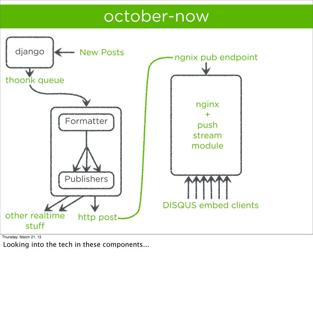 october-now django Formatter Publishers thoonk ...