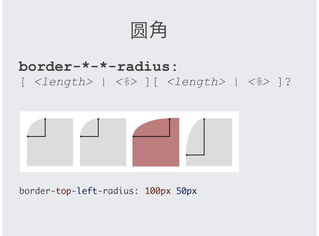 border-*-*-radius: [ <length> | <%> ][ <length>...