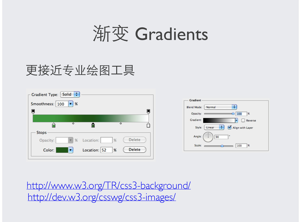 Gradients ߋۙ۩ http://www.w3.org/TR/css...