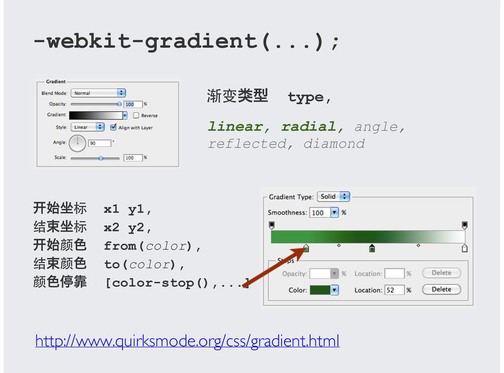 -webkit-gradient(...); 㜎ܕ type, 䇖࠱ x1 y1, ...