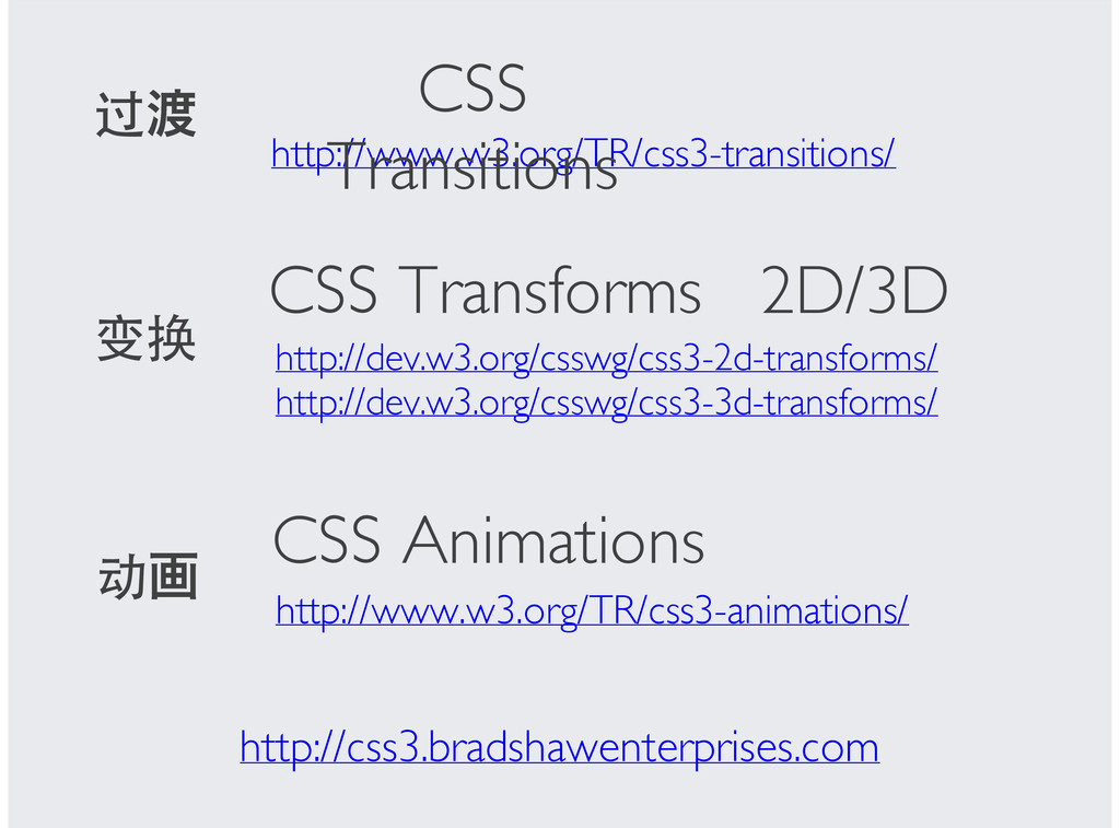 http://www.w3.org/TR/css3-transitions/ http://w...