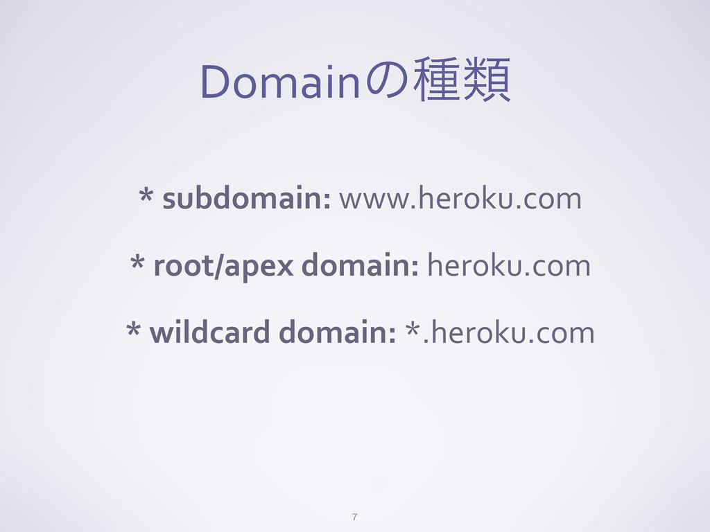 Domainͷछྨ * subdomain: www.heroku.com *...