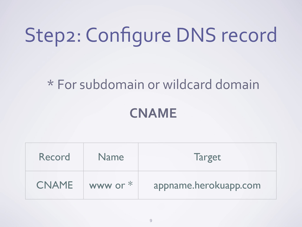 Step2: Configure DNS record 9 * For...