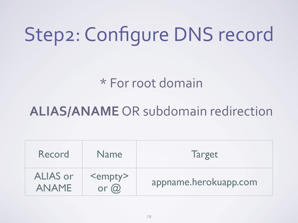 Step2: Configure DNS record 10 * For...