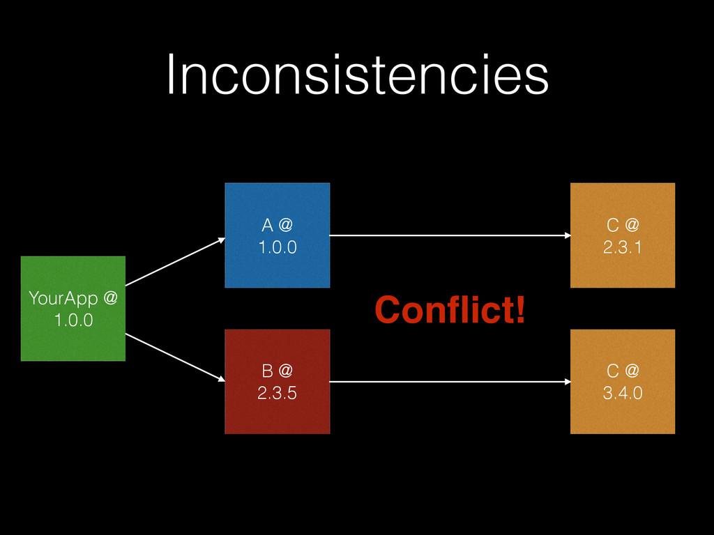 Inconsistencies A @ 1.0.0 C @ 2.3.1 B @ 2.3.5 C...