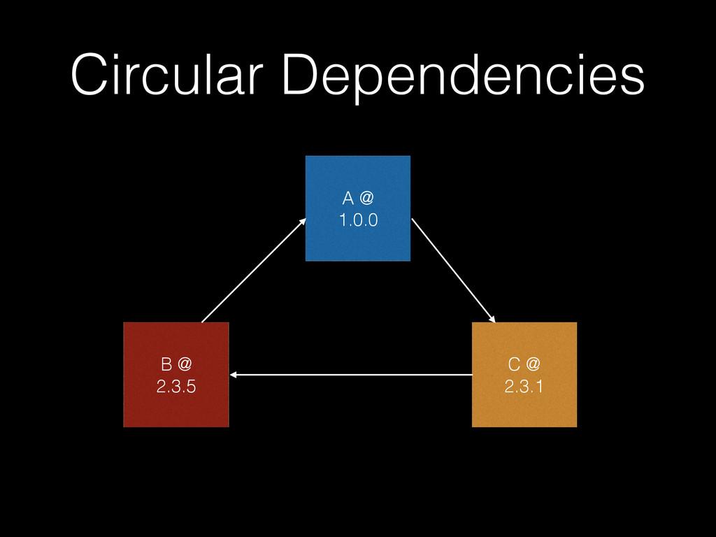 Circular Dependencies A @ 1.0.0 C @ 2.3.1 B @ 2...