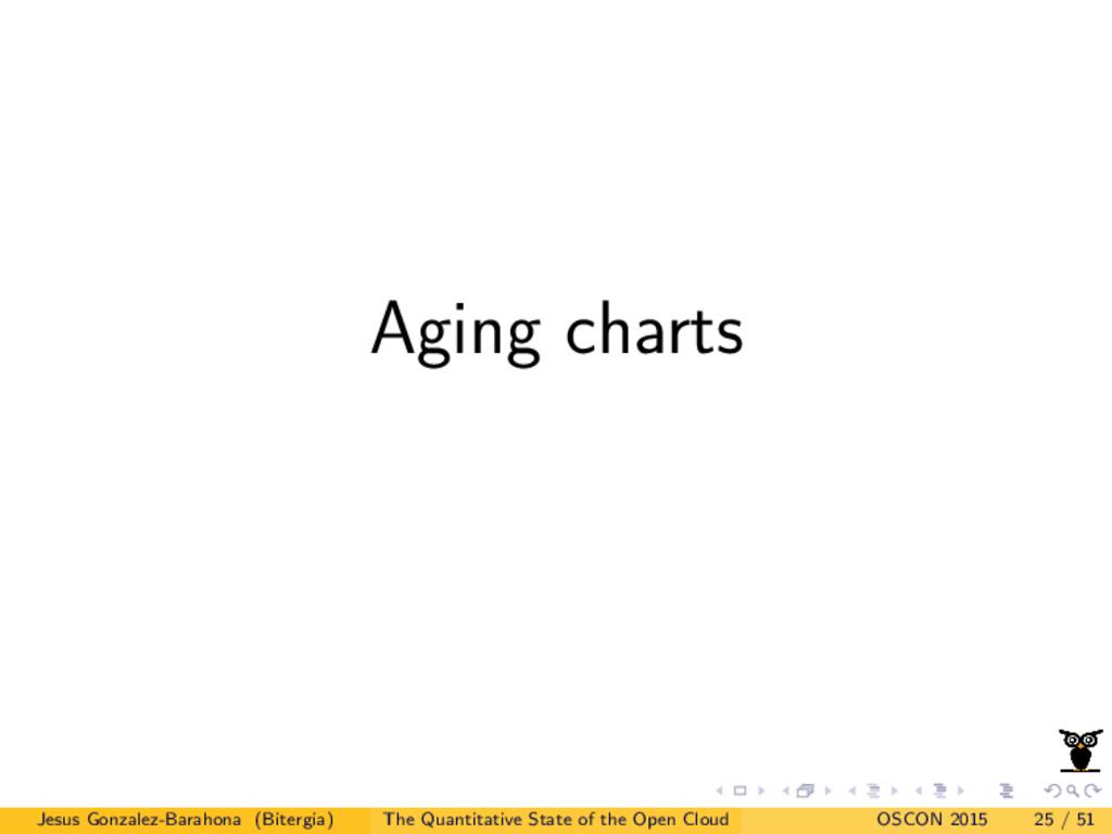 Aging charts Jesus Gonzalez-Barahona (Bitergia)...
