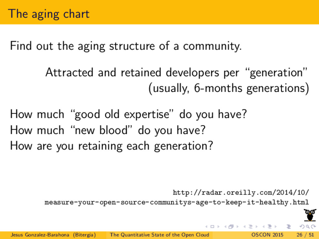 The aging chart Find out the aging structure of...