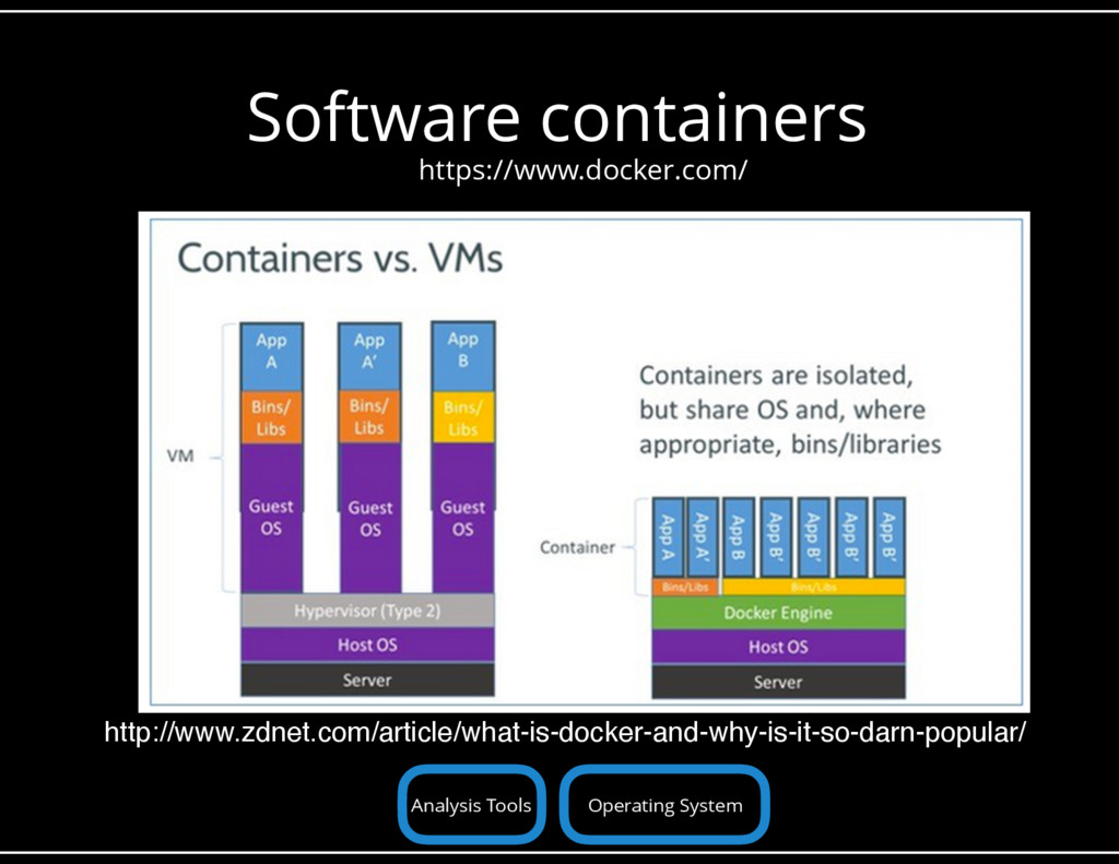 Software containers http://www.zdnet.com/articl...