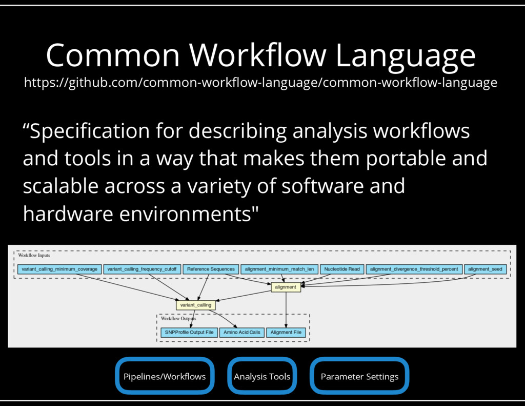 "Common Workflow Language ""Specification for des..."