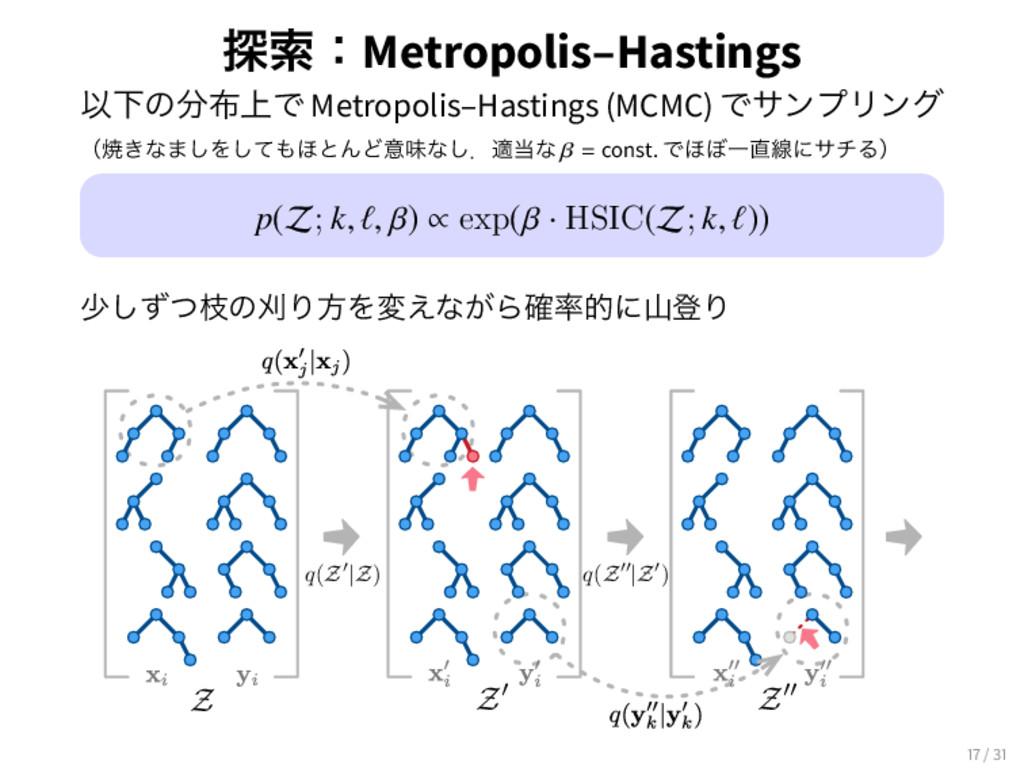 ୳ࡧɿMetropolis–Hastings ҎԼͷ্Ͱ Metropolis–Hasti...