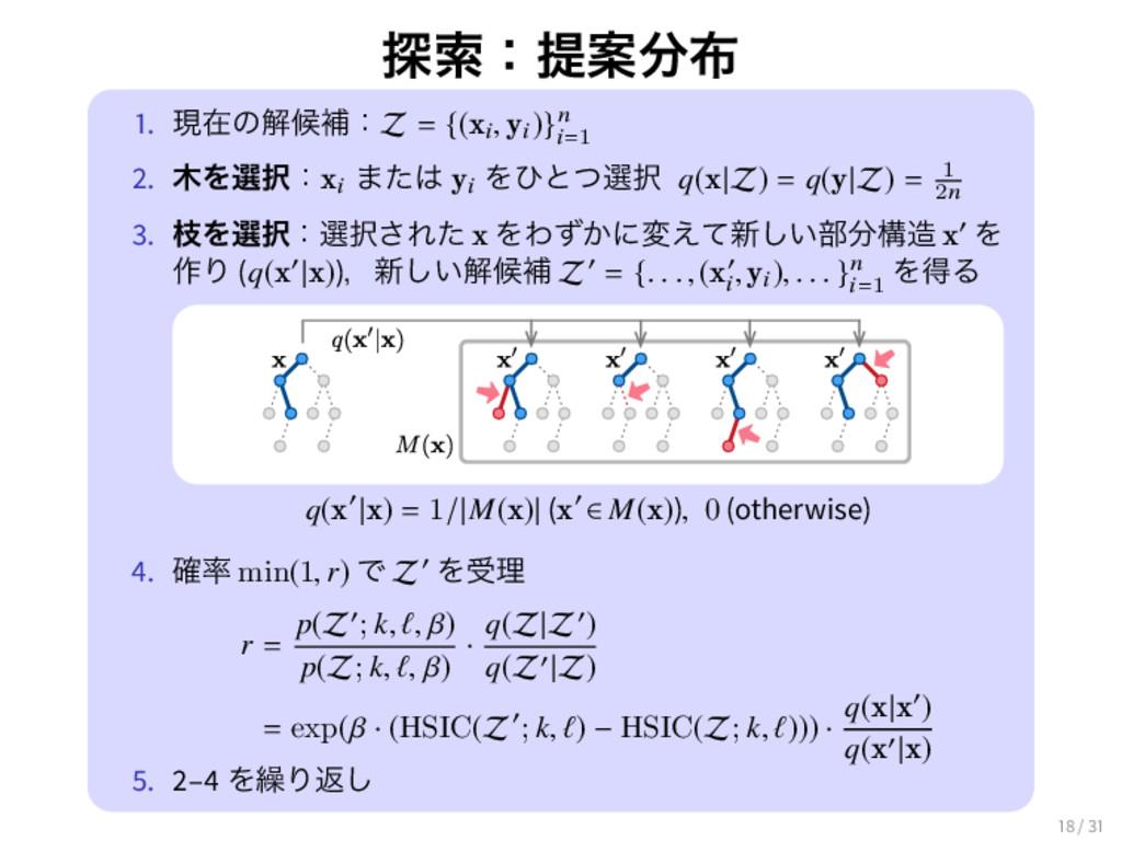 ୳ࡧɿఏҊ 1. ݱࡏͷղީิɿZ = {(xi , yi )}n i=1 2. Λબ...