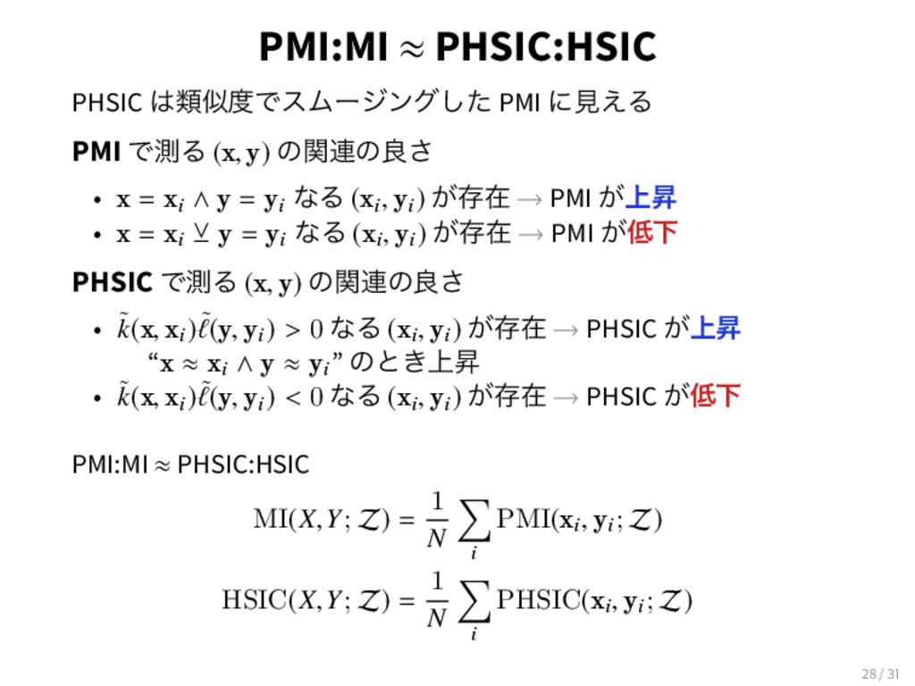 PMI:MI ≈ PHSIC:HSIC PHSIC ྨͰεϜʔδϯάͨ͠ PMI ʹݟ͑...