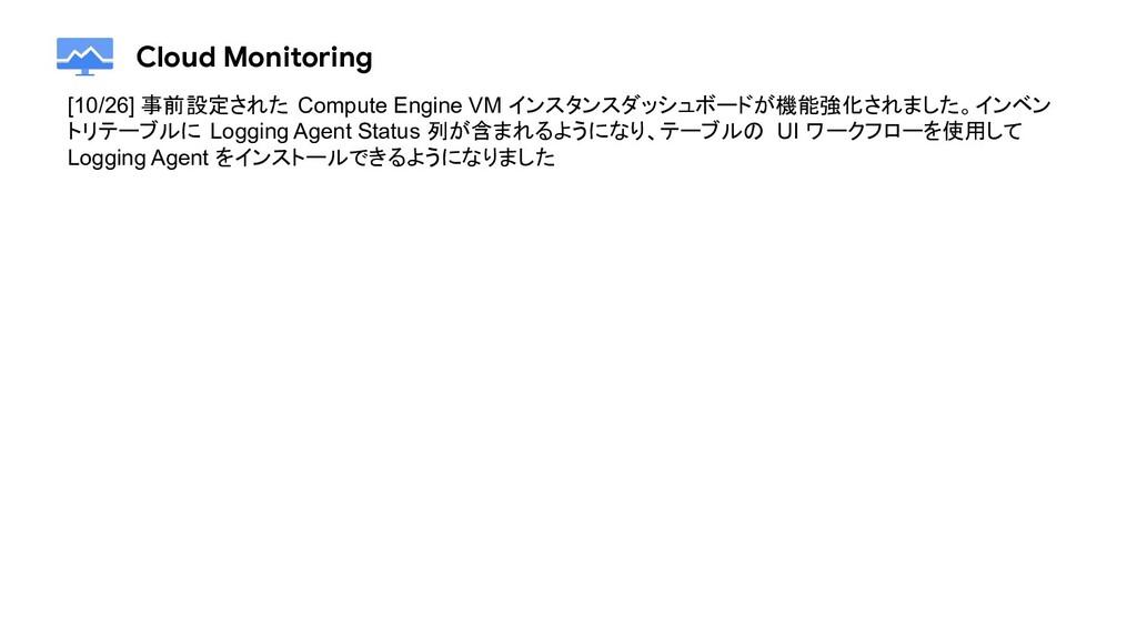 Cloud Monitoring [10/26] 事前設定された Compute Engine...