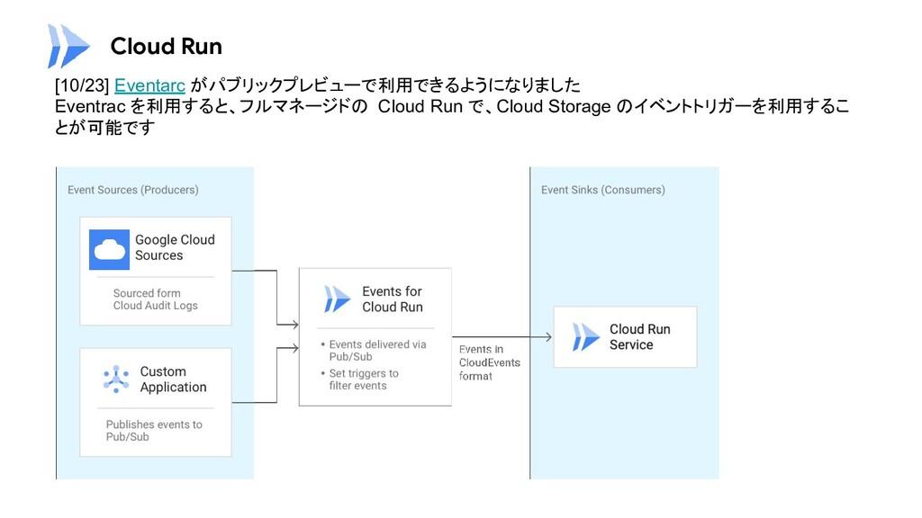 Cloud Run [10/23] Eventarc がパブリックプレビューで利用できるように...