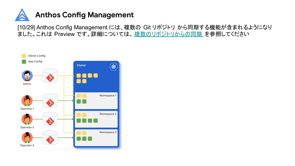 Anthos Config Management [10/29] Anthos Config ...
