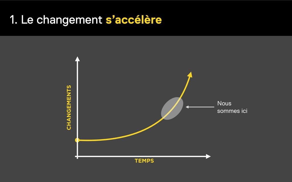 1. Le changement s'accélère TEMPS CHANGEMENTS N...