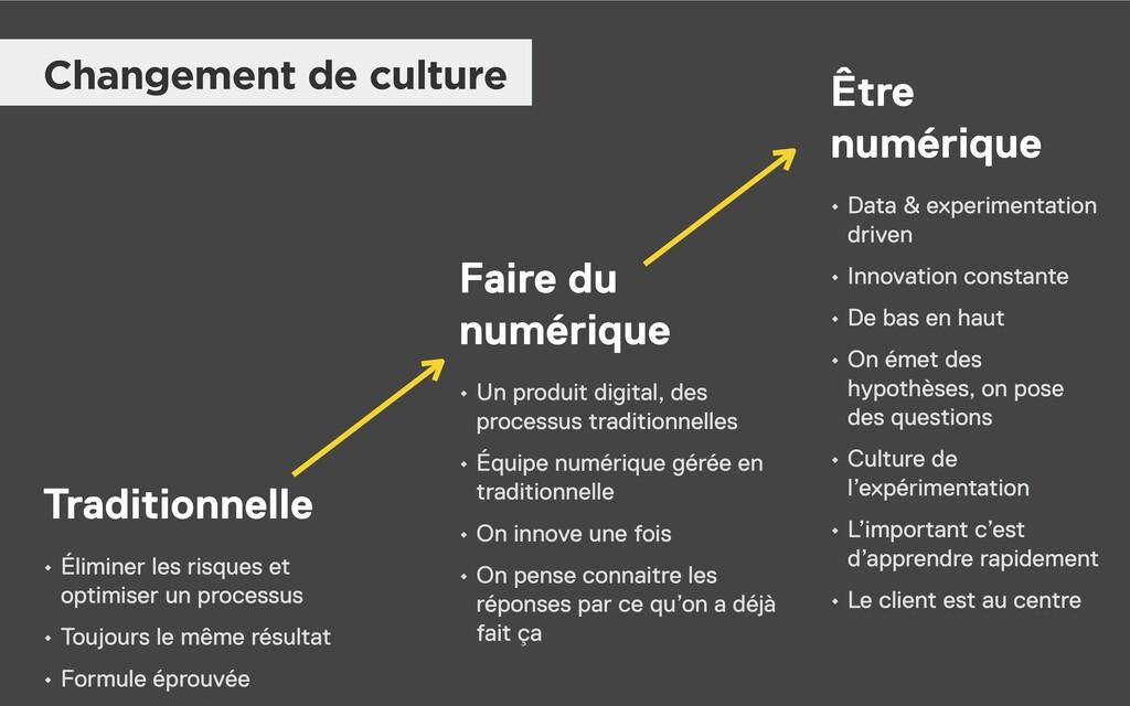 Traditionnelle Faire du numérique Être numériqu...