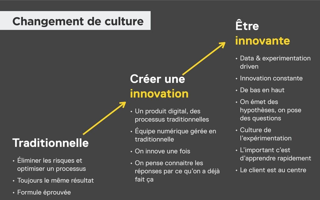 Traditionnelle Créer une innovation Être innova...