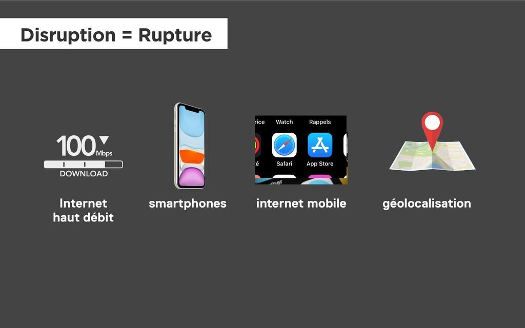 Internet haut débit smartphones géolocalisation...