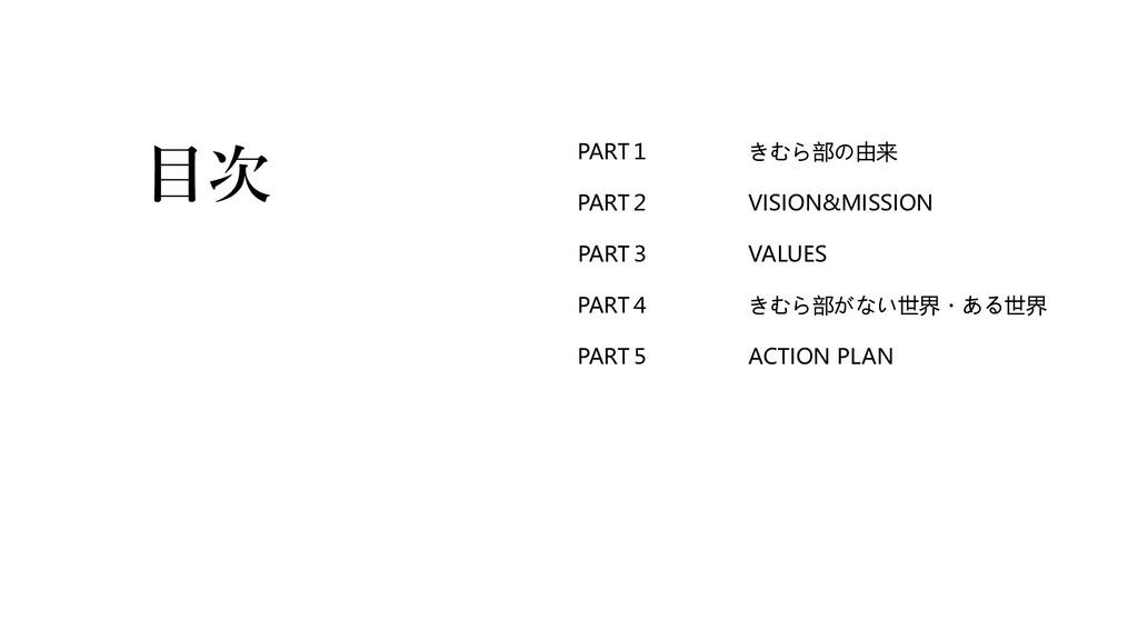 目次 PART1 きむら部の由来 PART2 VISION&MISSION PART3 VAL...