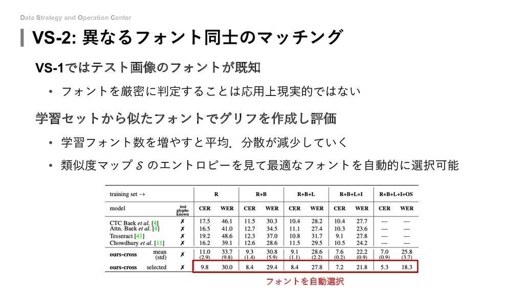 Data Strategy and Operation Center VS-2: 異なるフォン...