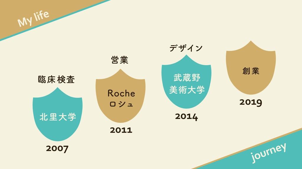 ۀ 2019 ଂ ඒज़େֶ 2014 3PDIF ϩγϡ 2011 ཬେֶ 2007 ...