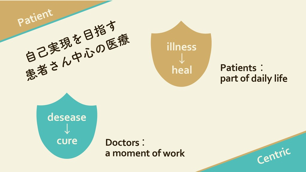 Patient Centric illness ˣ heal desease ˣ cure ࣗ...