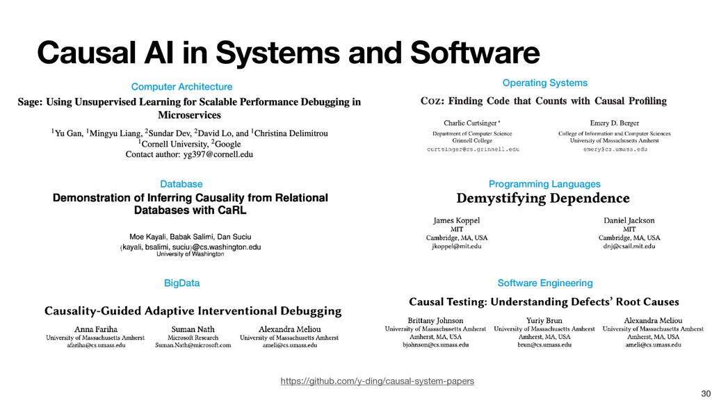 Causal AI in Systems and Software 30 Computer A...