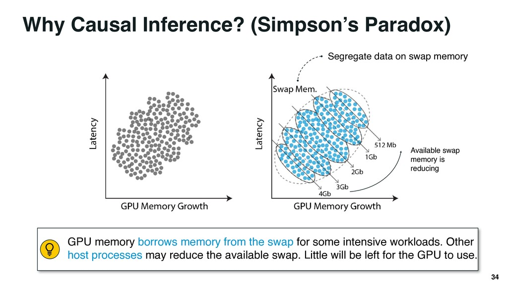Why Causal Inference? (Simpson's Paradox) 34 Se...