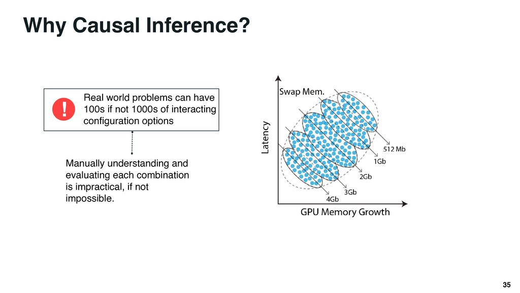 35 Why Causal Inference? Real world problems ca...