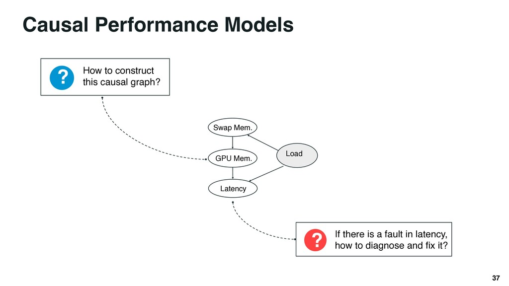 37 Causal Performance Models How to construc t ...
