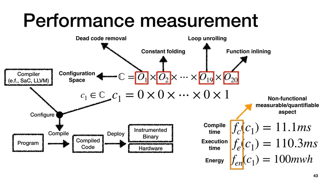 Performance measurement 43 ℂ = O1 × O2 × ⋯ × O1...