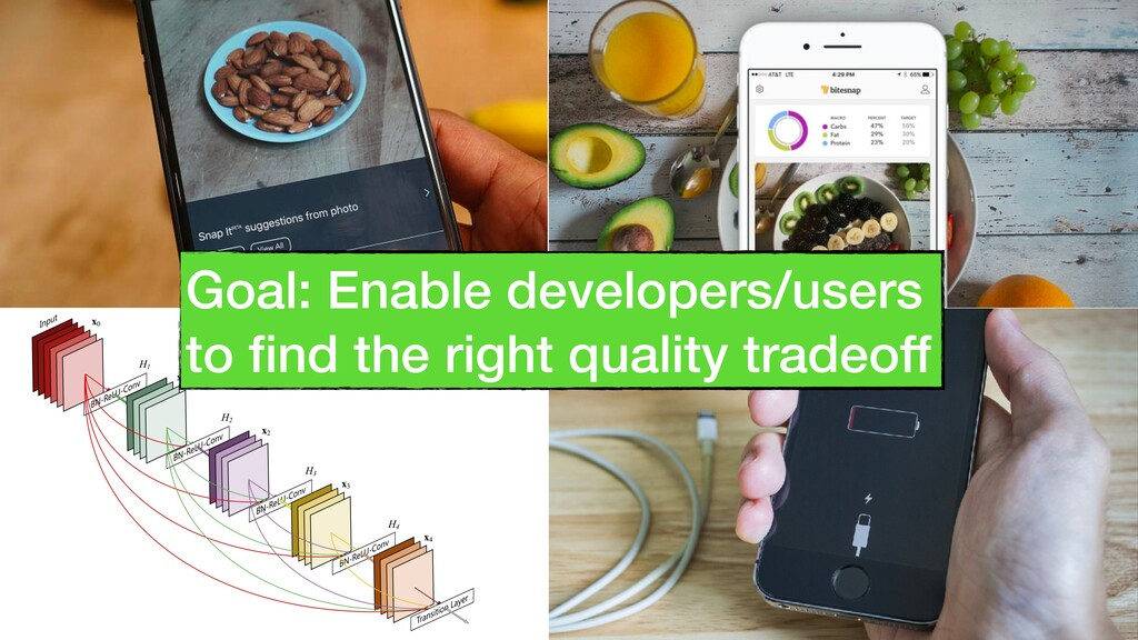 6 Goal: Enable developers/users   to fi nd the ...