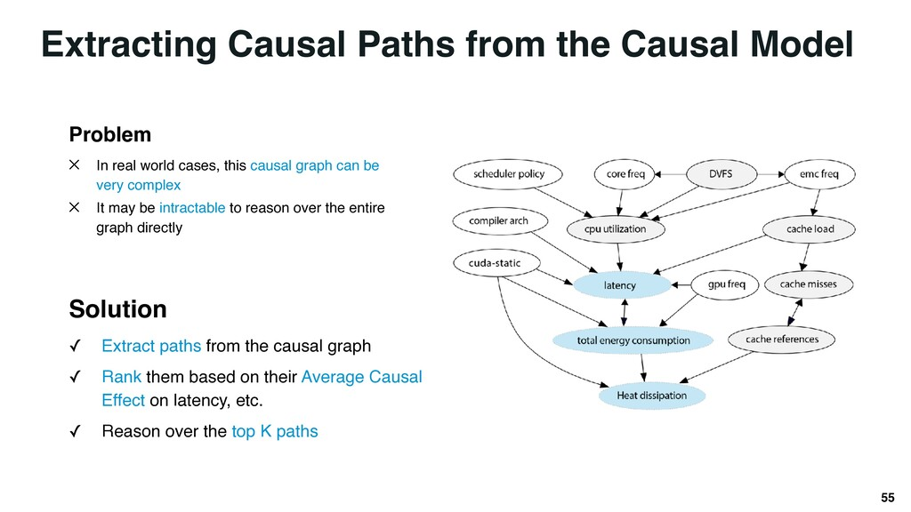 Extracting Causal Paths from the Causal Model P...