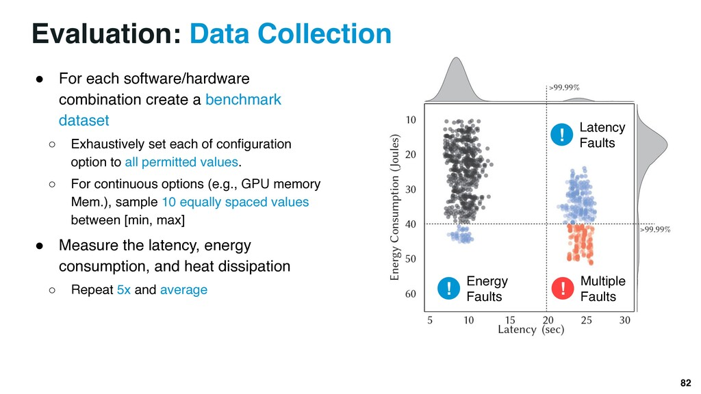 Evaluation: Data Collection ● For each software...