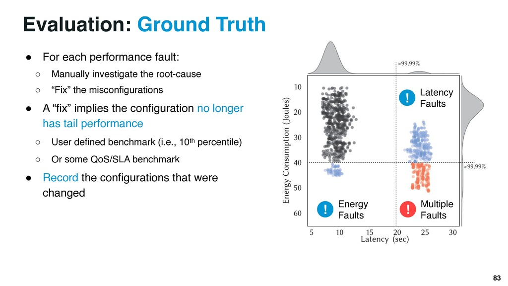 Evaluation: Ground Truth ● For each performance...